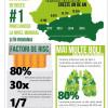 infografic-presa-respirasanatate-2016